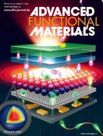 Quantum Dot LEDs: Over 30% External Quantum Efficiency Light‐Emitting Diodes by Engineering Quantum Dot‐Assisted Energy Level Match for Hole Transport Layer
